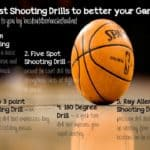 5 Basketball Shooting Drills to Improve Your Game