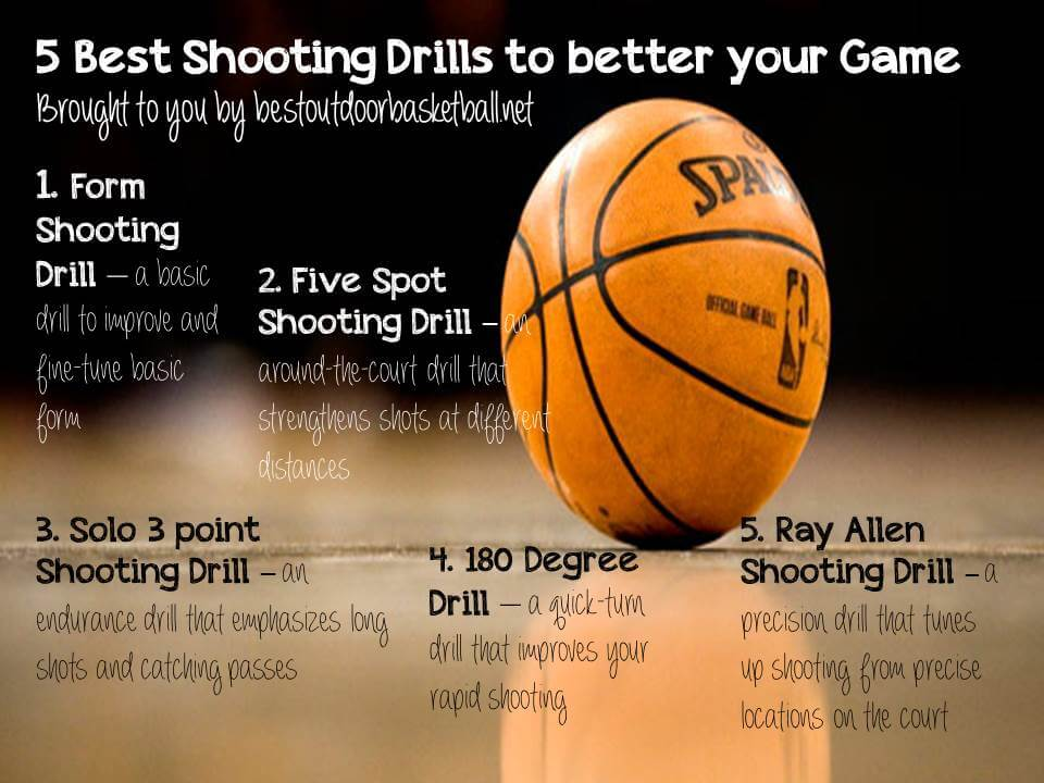 5shooting drills