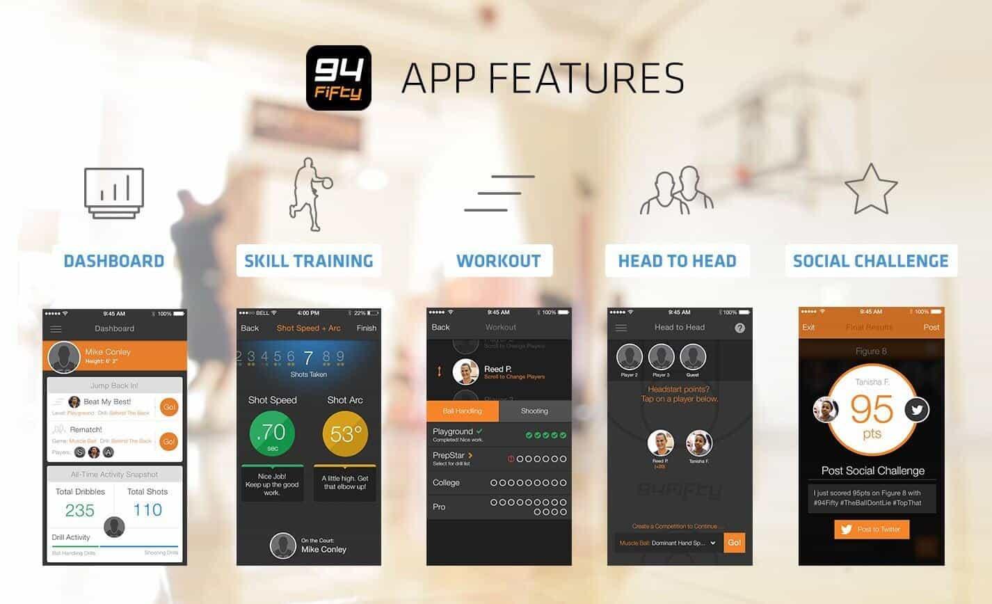 94 app